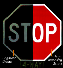 Engineer grade compared to high intensity grade reflective signs